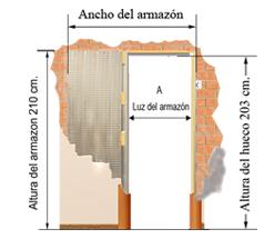 Dimensiones - Medidas de puertas correderas ...